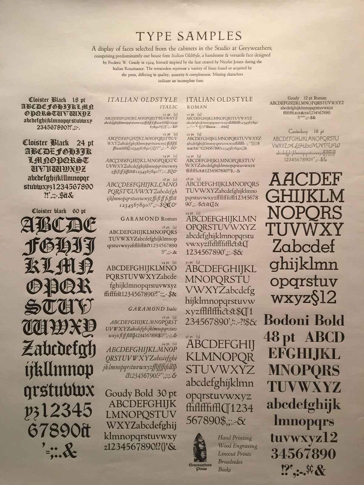 Typesampler (Framed)  by  Larry Thompson